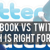 Facebook or Twitter Advertising: Which is Right for You?